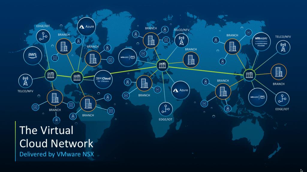 NSX-T: Virtuelles Cloud Netzwerk